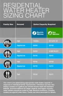 fuel tank capacity chart  Heating Oil Tank Capacity Chart Fuel