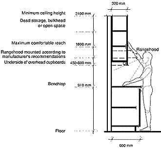 kitchen cabinet heights what is the standard kitchen cabinet height home