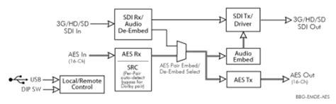 100 wiring diagram aes ebu xlr xlr microphone