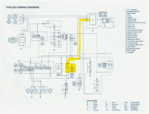 7 best images of 2000 yamaha grizzly 600 wiring diagram