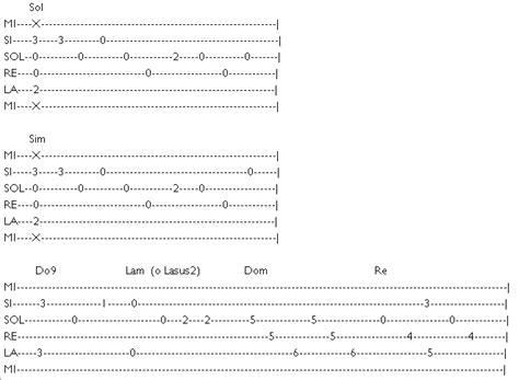 ricerche correlate a all alba sorger 242 spartito pianoforte