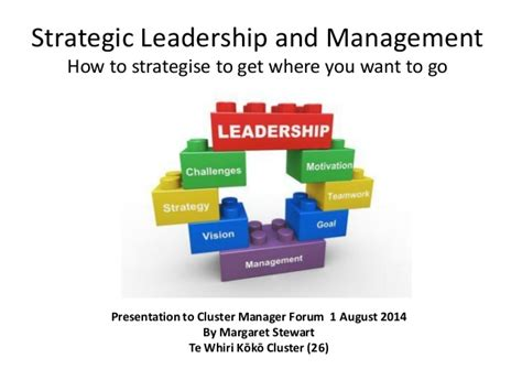 Mba In Strategic Management And Leadership by Cluster 26 Strategic Leadership And Management
