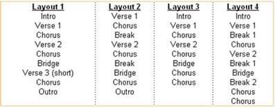 song structure template song structure template bestsellerbookdb