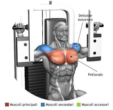 allenamento pettorali interni evolutionfit chiusure al pectoral machine