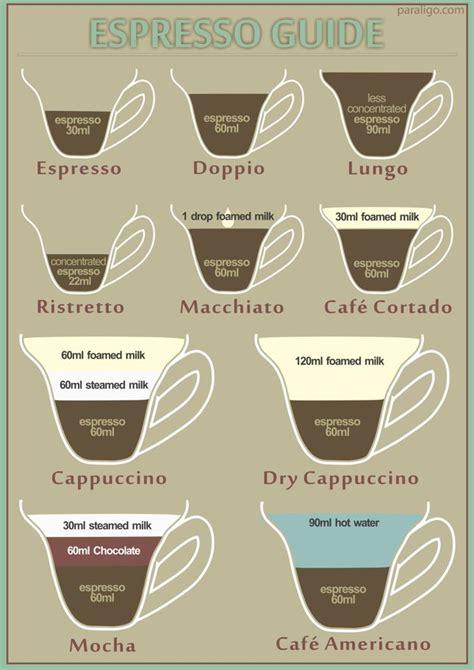 how to make espresso paraligo