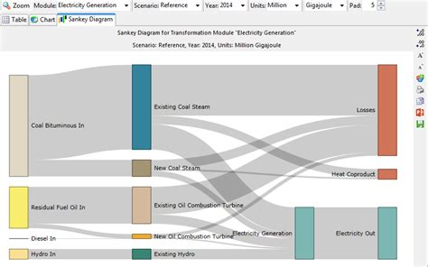 diagram javascript library sankey diagram javascript library images how to guide