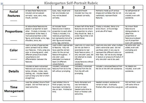 book report rubric 4th grade 4th grade book report rubric myideasbedroom