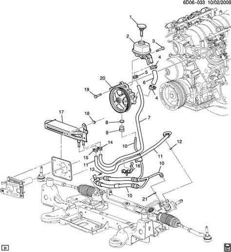 electric power steering 2003 cadillac cts parking system 2003 cadillac cts engine diagram wiring diagram for free