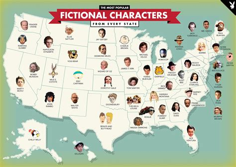 10 Fictional Characters To Follow On by The Most Fictional Characters From Each State