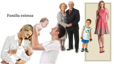 imagenes de la familia extensa la familia monoparental