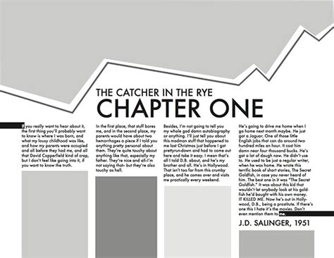 catcher in the rye book report the catcher in the rye book page design on behance