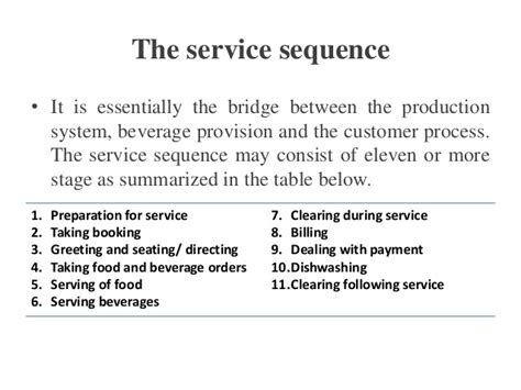 b and f system hospitality food beverage service