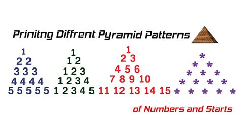 number pattern in c language printing different pyramid patterns of numbers and stars
