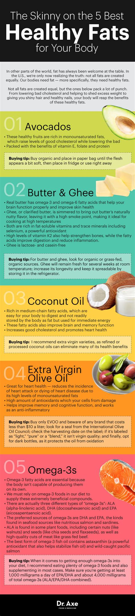 5 healthy fats the on the 5 best healthy fats for your