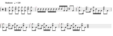 drum chords tutorial how to read drum tabs