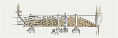 essiccatori a letto fluido cav impianti industriali granulazione