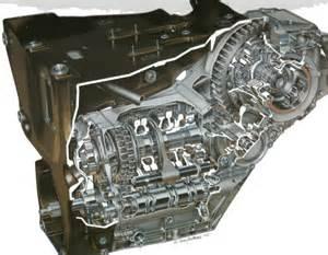 F1 Gear Gears