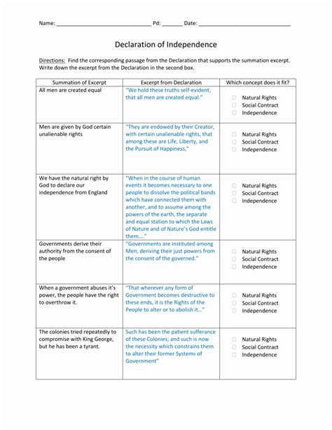 Declaration Of Independence Student Worksheet Answers by Declaration Of Independence Student Worksheet Answers