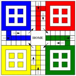 Home Design Game Rules by Pachisi Amp Ludo Pc Games Rules And History Ludo