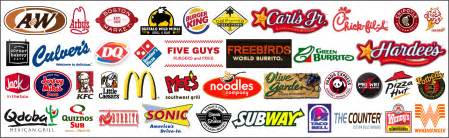 Food Places In America Gluten And Allergy Free Travel By