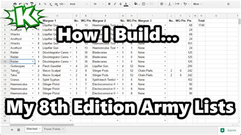 40k army list template 40k 8th edition army builder sheet