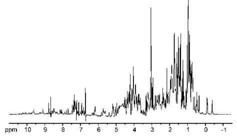 protein nmr two dimensional nmr spectroscopy