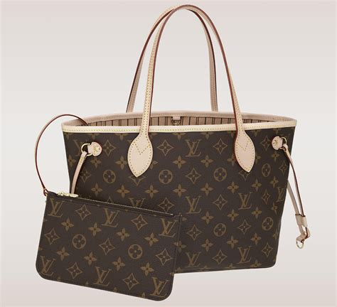 For Louis Vuitton by The Ultimate Bag Guide The Louis Vuitton Neverfull Tote