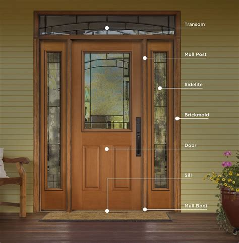 Window A Door Is Called by Masonite Helps You Understand Parts Of A Door For Every