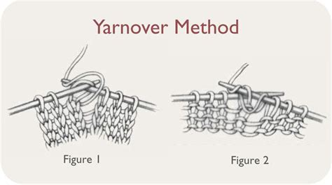 what is yo in knitting 10 best ideas about knitting rows on
