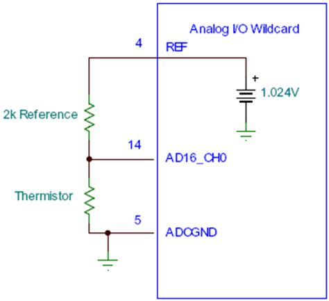 how to test ntc resistor measure thermistors with analog to digital converter thermistor ntc thermistor circuits atd a