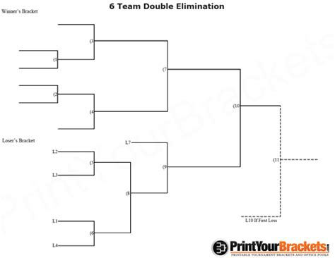 6 team draw template awesome printable brackets single eliminatino