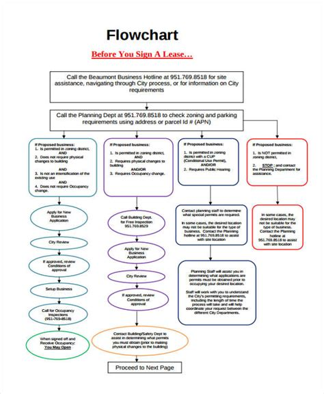 cobol flowchart cobol flowchart 28 images interacting with cobol and