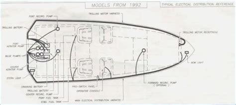 generic boat wiring diagram simple boat wiring diagram