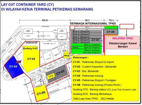 layout pelabuhan peti kemas tpk semarang terminal layout