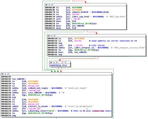 nvram reset netgear disassembly netgear n300 auth bypass vulnerability