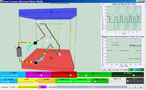 inductor java applet induction motor java applet 28 images ejs open source direct current electrical motor model