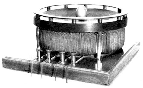 Rotating Magnetic Field Tesla Egg Of Columbus