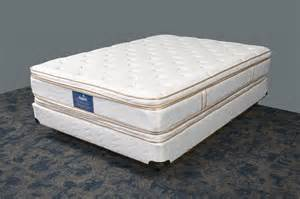 mattresses for sale in the minneapolis mn area