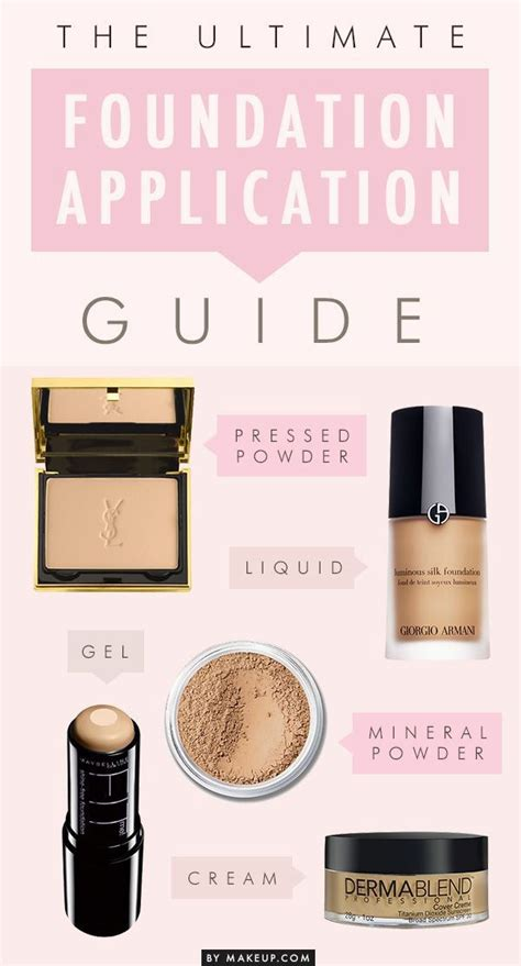 Blush Application Tutorial by 61 Best Images About Basics Primer Foundation