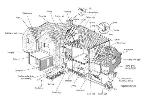 build diagram house construction house construction terms
