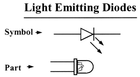 diode and led symbols what is a diode