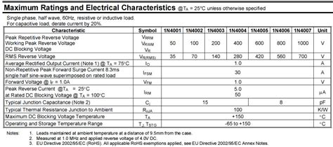 pin diode parameters electronic make it easy 2012