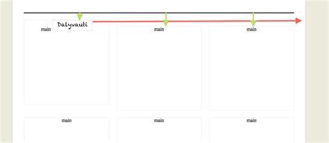 div display inline html display inline block and image stack overflow