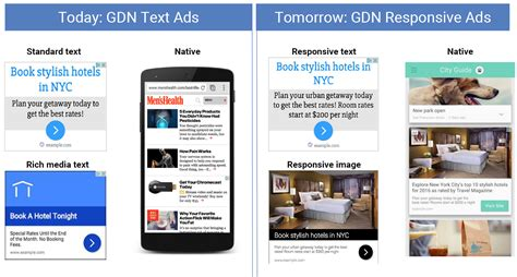 design google display ads new responsive display ads what you need to know