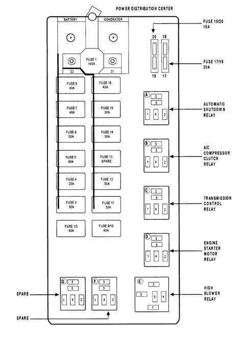 2003 dodge ram blower motor wiring diagram wiring diagrams