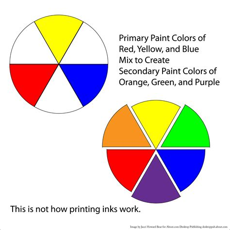 subtractive color definition color basics for print and web grade school color mixing