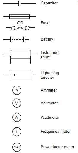 delighted electrical devices symbols gallery electrical