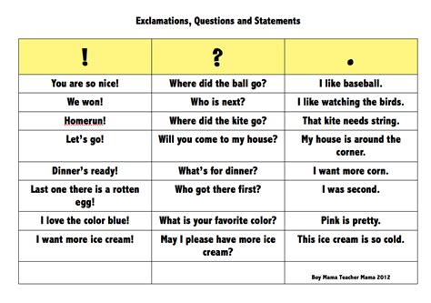 What Is A Or Question For A Boy Free Printables For Teaching Questions Exclamations And Statements Boy