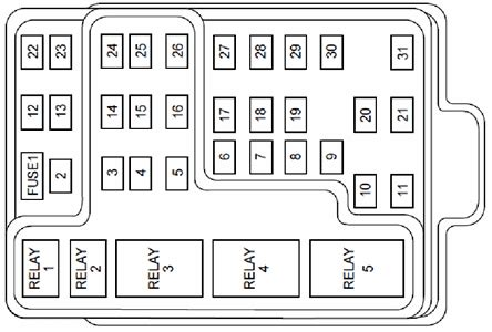 ford  fuse diagram