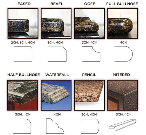 countertop edge profiles countertop edge profiles counter top edges edge profile